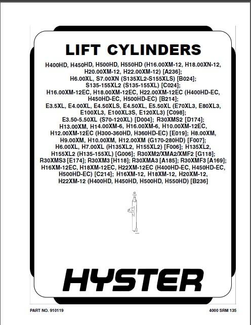 New Hyster Forklift Repair Manuals PDF 2019 for FULL models EURO version
