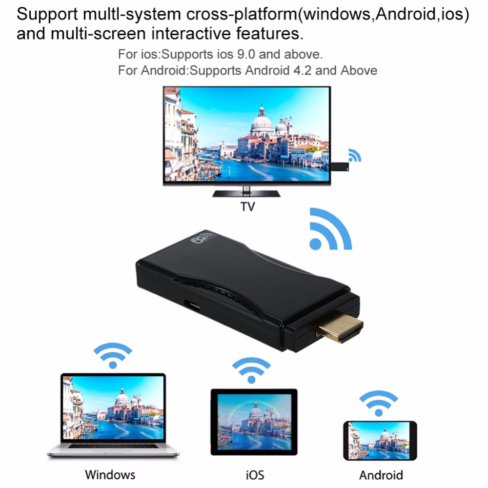 2016 WiFi Media Player HD 1080P AnyCast M2 Plus Airplay DLNA Smart TV Stick Dongle Receiver for Android IOS Phones NI5L