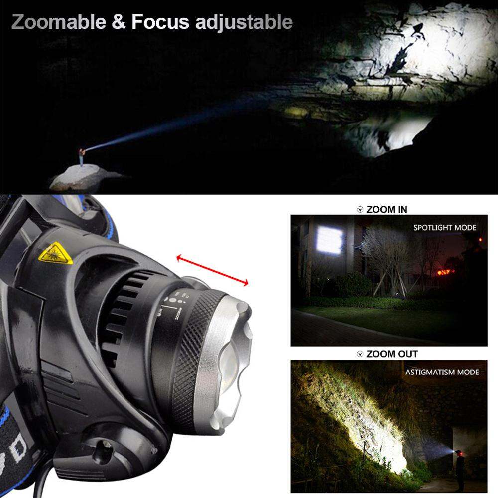 Купить с кэшбэком 4400mA 18650 Battery Led Headlight XML T6 L2 Headlamp Waterproof Zoom Head Lamp  Rechargeable Flashlight Head Torch Light