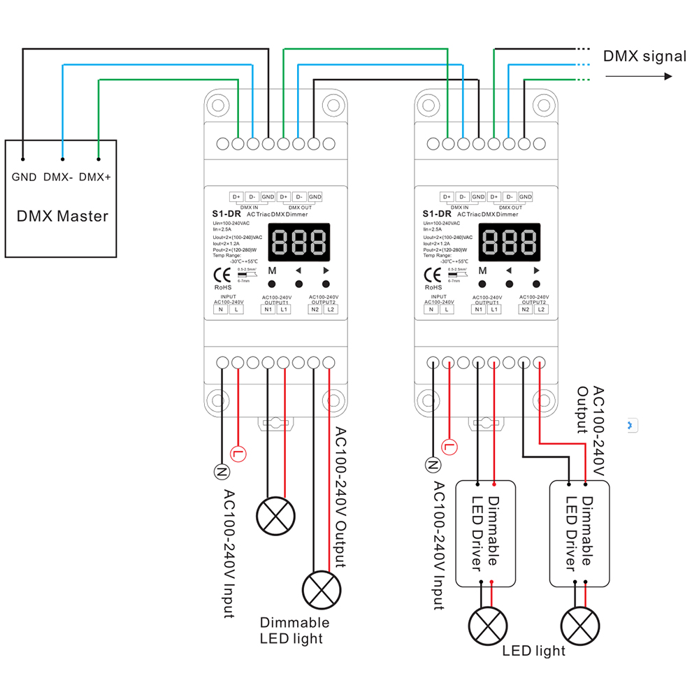 Din Rail Ac100 240v 288w 2 Channel Triac Dmx Dimmer Dual Solid State Relay Output Silicon 512 Controller S1 Dr In Dimmers From Lights Lighting On