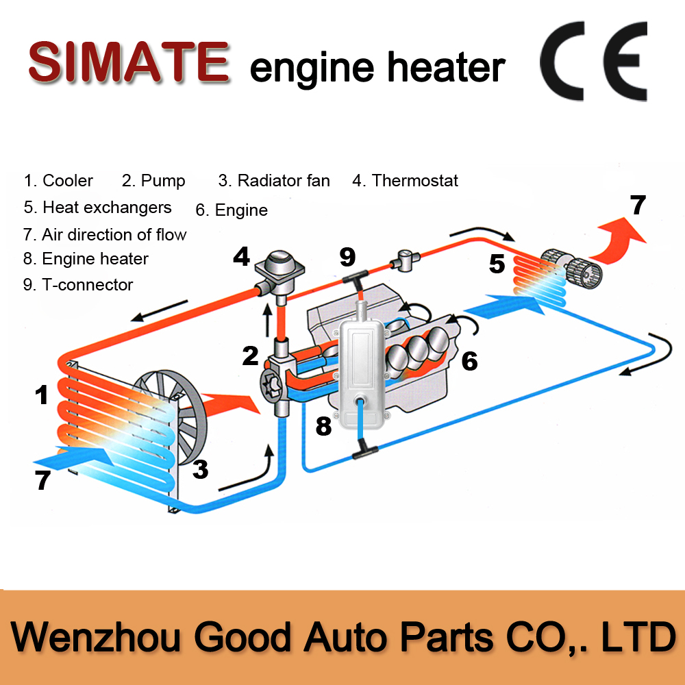 Buy Engine Heater Rapid Heating Security Easy To Parts Diagram Thermostat Car And Component Use With The Pump 220v 3000w Coolant From Reliable Assembly Suppliers On