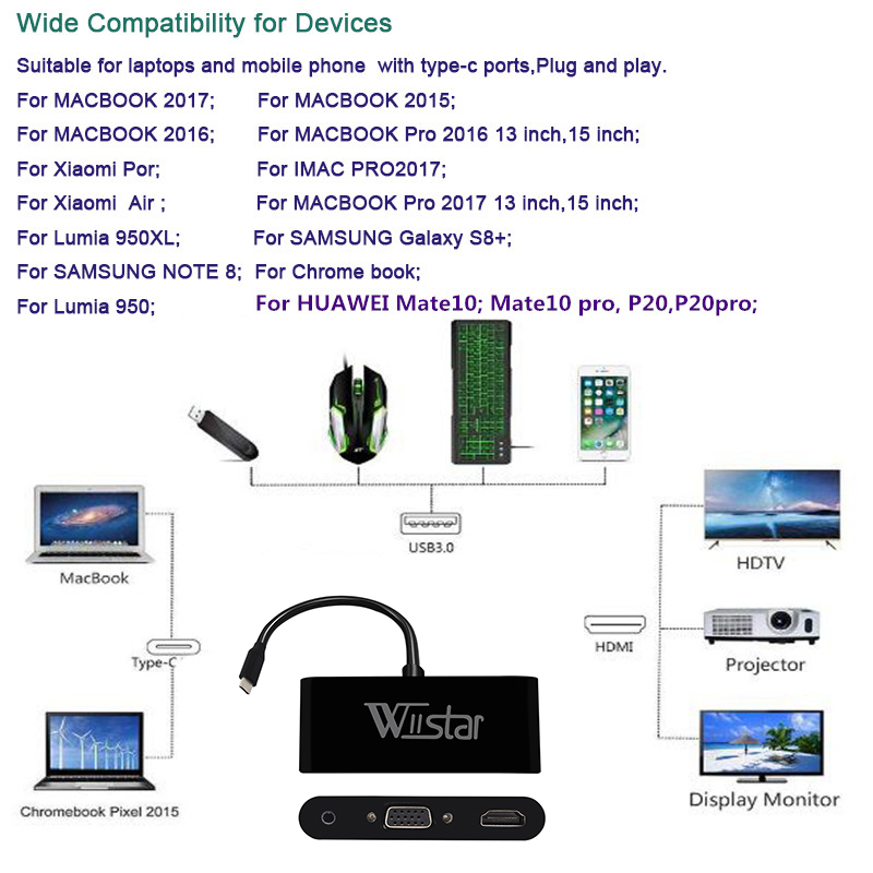 WIISTAR 3 in 1 USB 3 1 Type C to HDMI VGA 3 5mm USB Audio Adapter Converter Cable for Laptop Macbook Sumsung