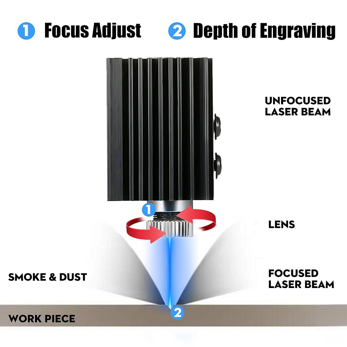 50*65cm Mini 3000mw bleu CNC Machine de gravure Laser 2 axes DC 12V bricolage graveur bureau bois routeur/cutter/imprimante + Laser - 5