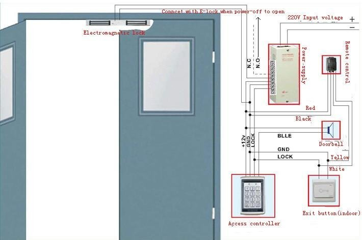 Cardkey Access Control Card Door Lock System India Card Reader – Keys Can Access Control Wiring Diagram