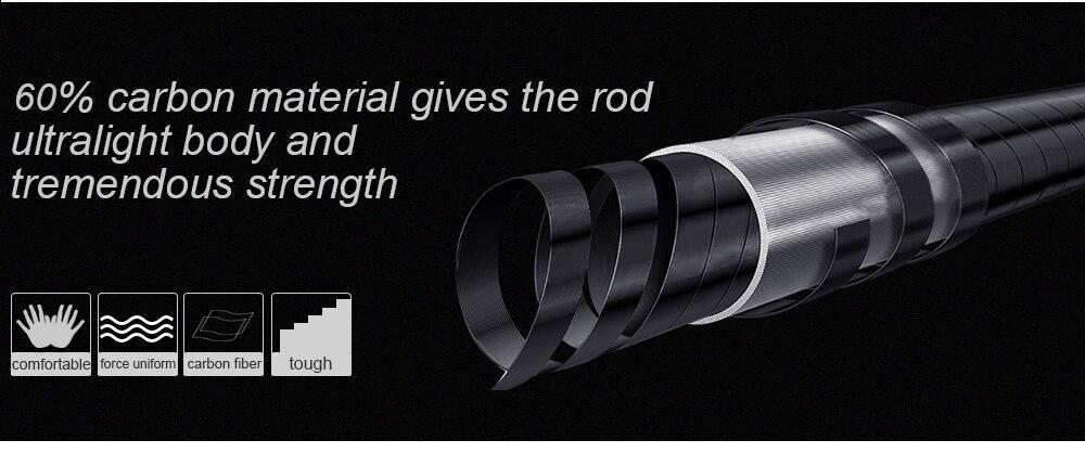 Rods 3.0 m-3.9 m 60% De Fibra De Carbono