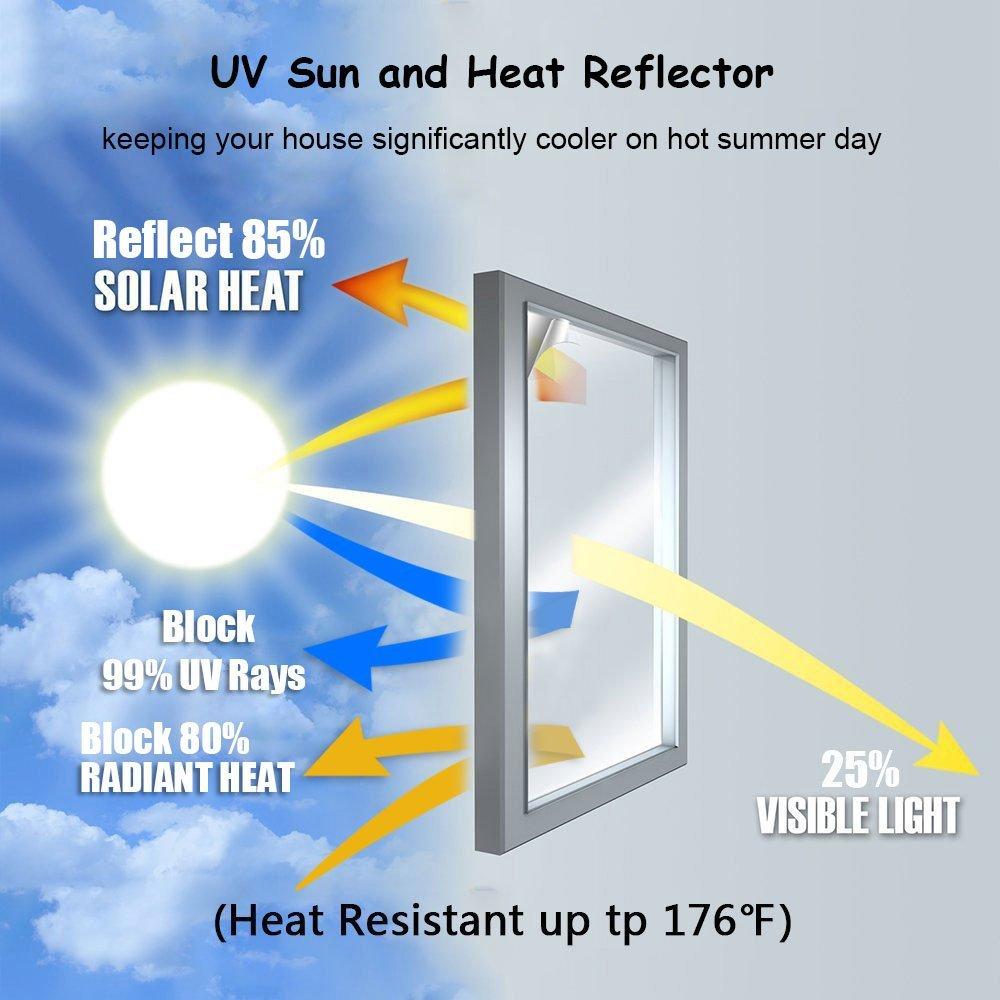 1.52 × 30 メートルのミラーシルバー 20% ソーラー反射窓フィルム片道プライバシー色合い卸売病状  グループ上の ホーム&ガーデン からの 装飾フィルム の中 1