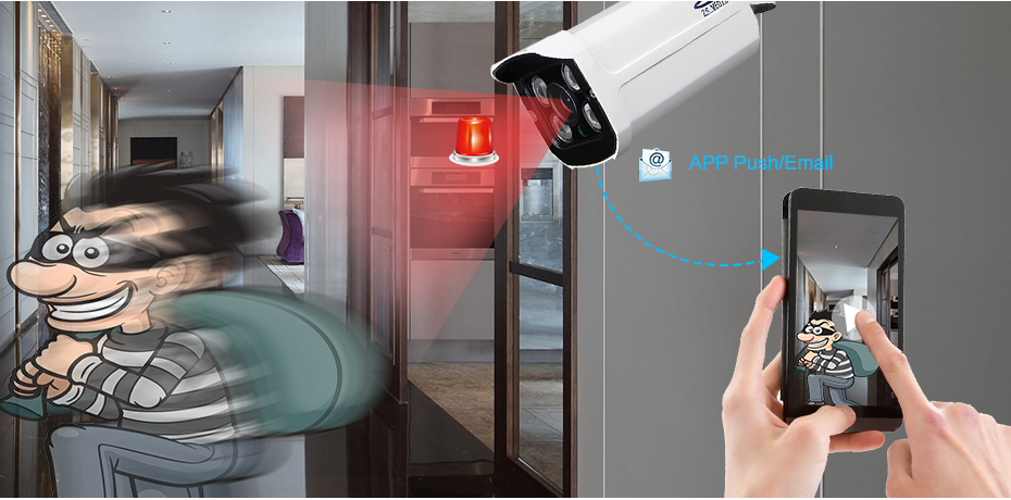 04 CCTV Camera System Wireless