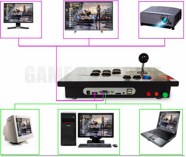 Arcade Game Console 3D games Pandora 2200 in 1 for 2 players mini console HDMI VGA Output  support pc ps3 ps4 xbox 15