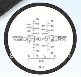 Оптовые антифриз рефрактометр RHA-218ATCBlack