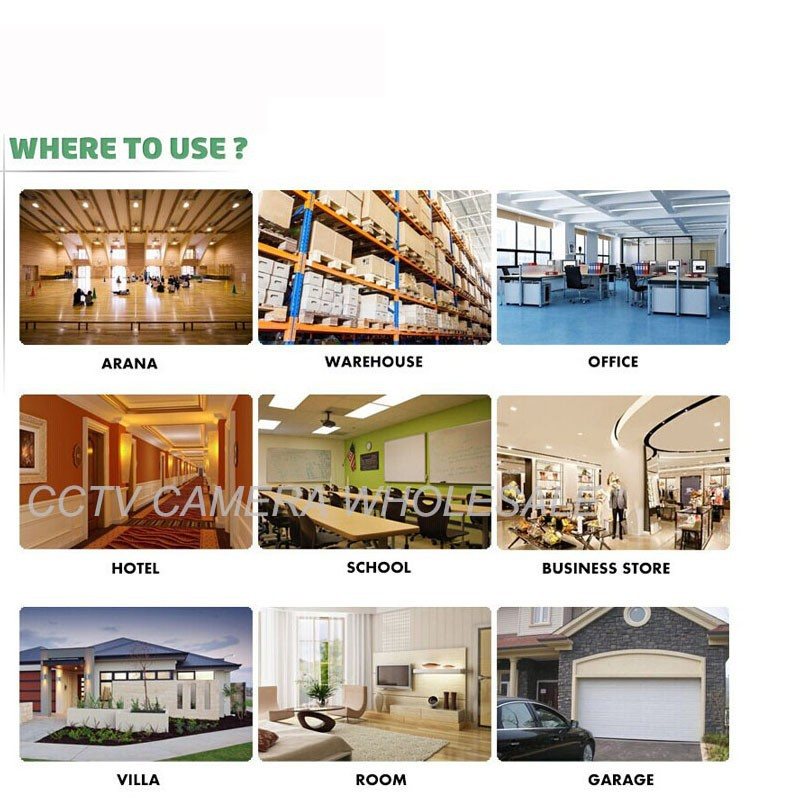 where to use