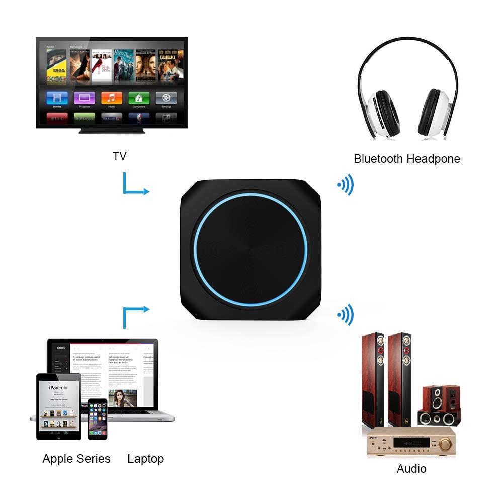 Zoweetek Zw-420 2-in-1 Bluetooth Sender Und Audio Empfänger Mit 3,5mm Stereo Ausgang Adapter Für Lautsprecher Tv Auto Stabile Konstruktion Unterhaltungselektronik