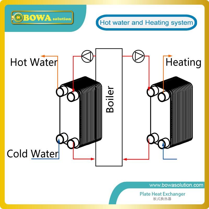 Copper Brazed Plate Heat Exchanger For 12000btu Air Source Heat Pump