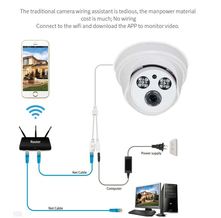 2 8MM Wide-angle IP Audio POE 5MP Camera H 265 IP Camera with microphone  1080P 4MP 5MP Mini Dome IP CCTV Camera Indoor ONVIF P2P