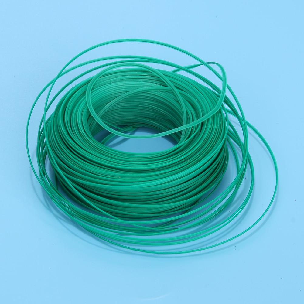 Modern Twist Tie Wire Tool Elaboration - Electrical Diagram Ideas ...