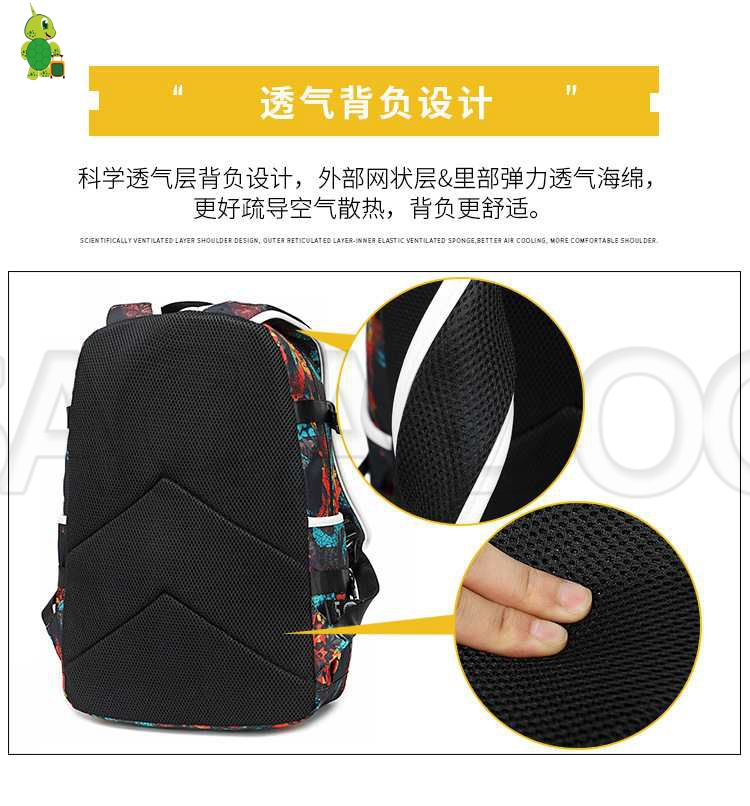 Cheap Mochilas