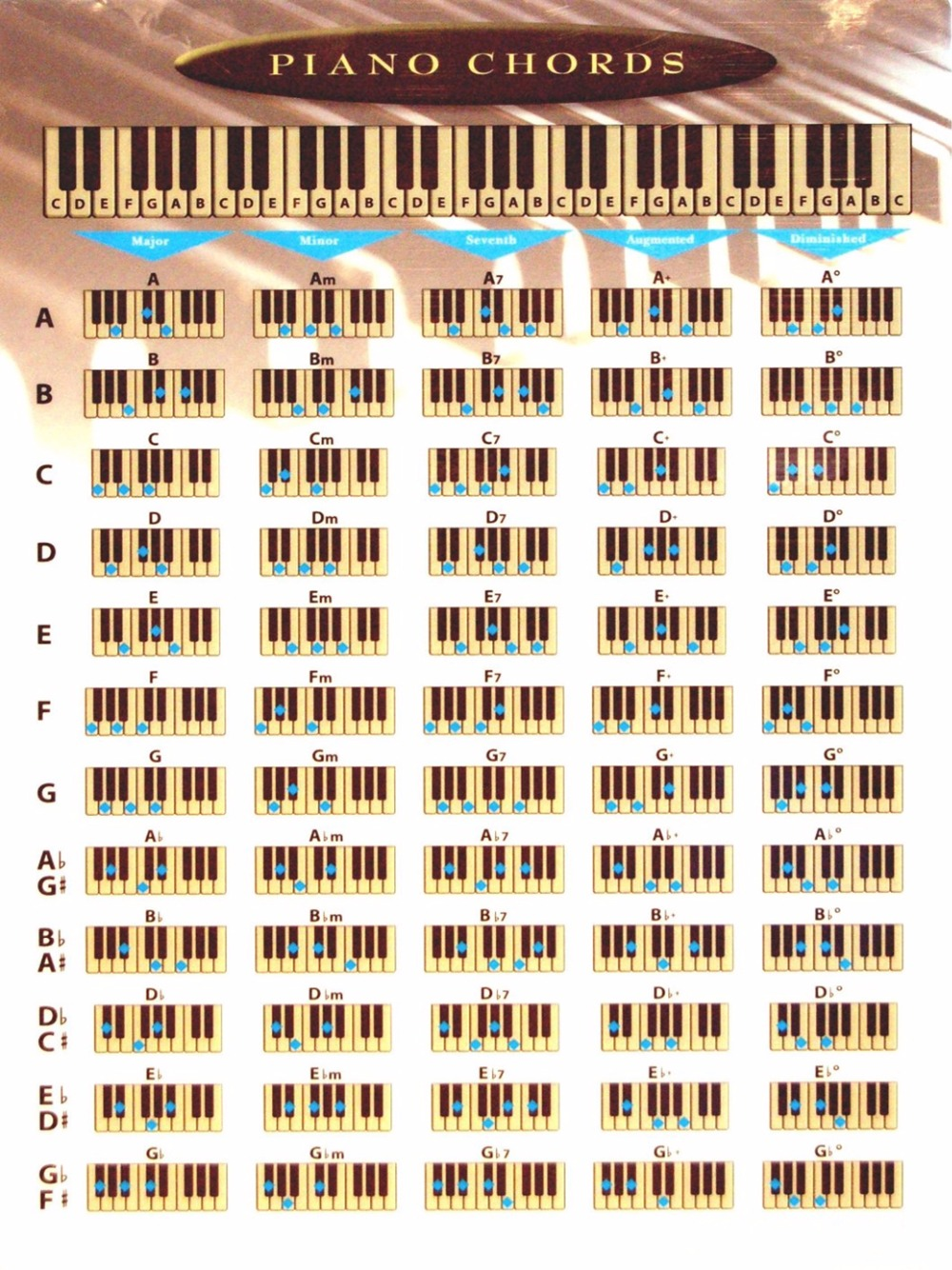 Hot Sale Piano Chord Chart Poster Perfect For Students And Teachers A7 17x13