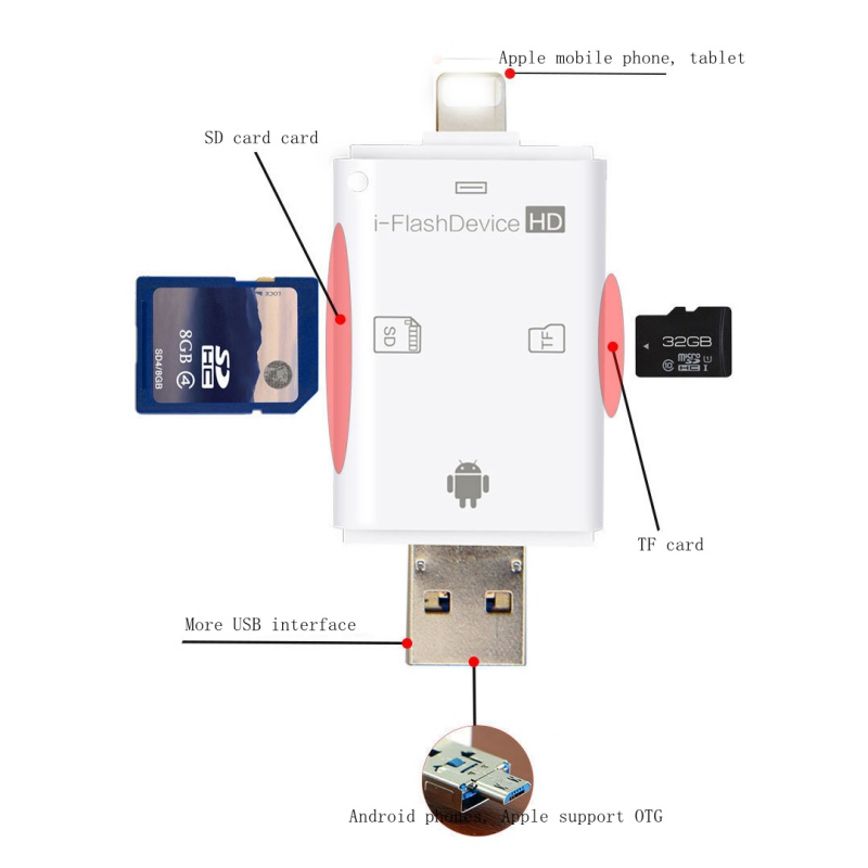 3 in 1 OTG Card Reader for Apple iphone 6s 7 plus Pendrive metal Expansion Android phone Micro USB SD/TF Card Reader