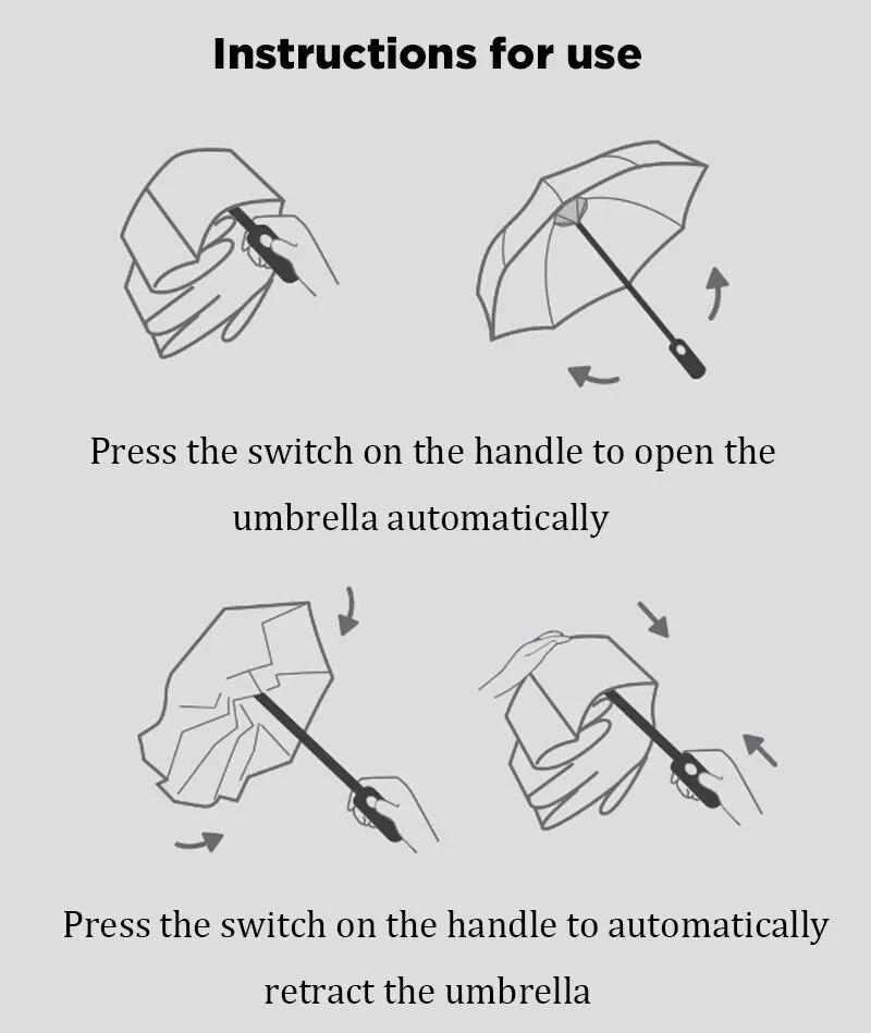 Xiaomi Mi Mijia WD1 автоматический Дождливый Зонтик Солнечный дождливый летний алюминиевый ветрозащитный водонепроницаемый УФ зонтик солнцезащитный козырек для мужчин и женщин