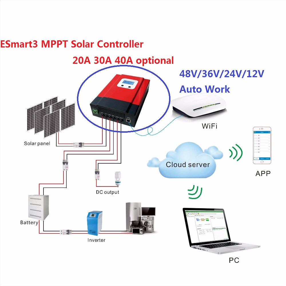 eSMART3 40A Smart MPPT Solar Charge Controller DC 12V 24V 36V 48V Auto Can With LCD RS485 WIFI Mobile APP 40A kbs48101x 40a 24 48v mini brushless dc controller