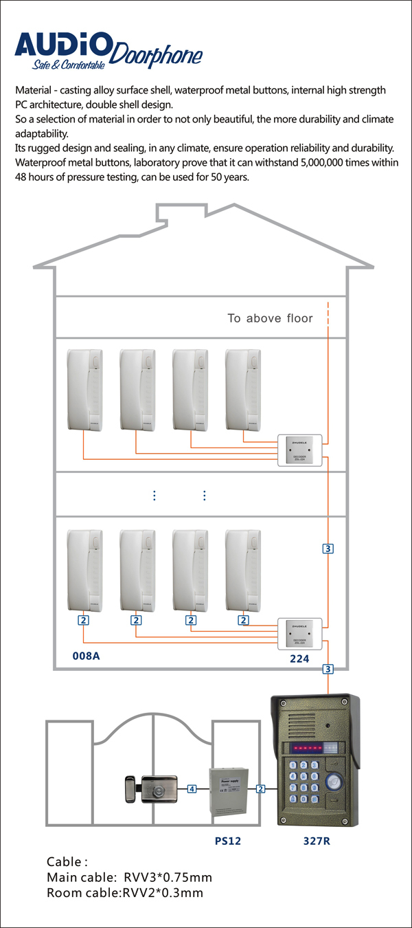 Audio Door Phone For 4 Apartments 2 Wires Intercom Apartment Building Wiring Diagram Entry Systems Buildingsthree Wire Bus Two Cores Into The Household