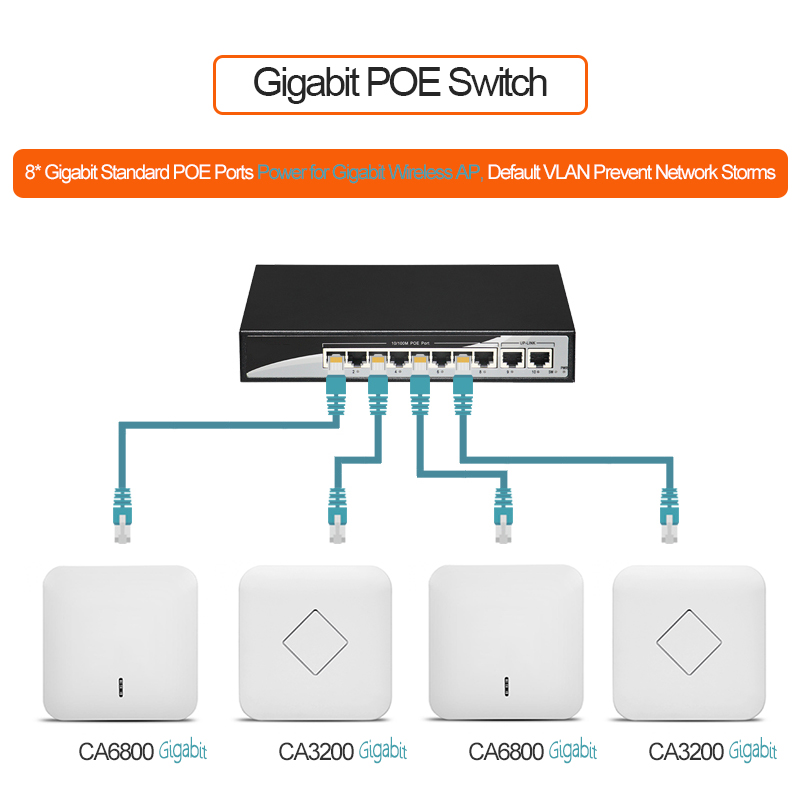 8+2ports Full gigabit 10/100/1000Mbps 802.3af/at POE switch Network Switch for IP Cameras and Wireless AP8+2ports Full gigabit 10/100/1000Mbps 802.3af/at POE switch Network Switch for IP Cameras and Wireless AP