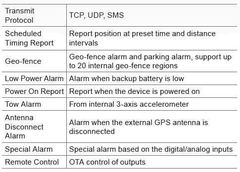 GV300W-Air Interface Protocol