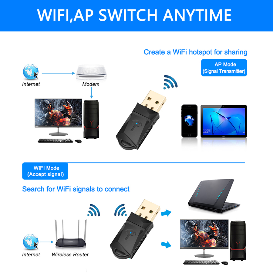 150/300/600Mbps Wireless USB WiFi Adapter Dual Band 2.4 + 5 GHz WiFi Dongle 802.11a/g/n/ac 15