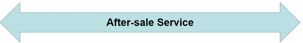 after- sales service_