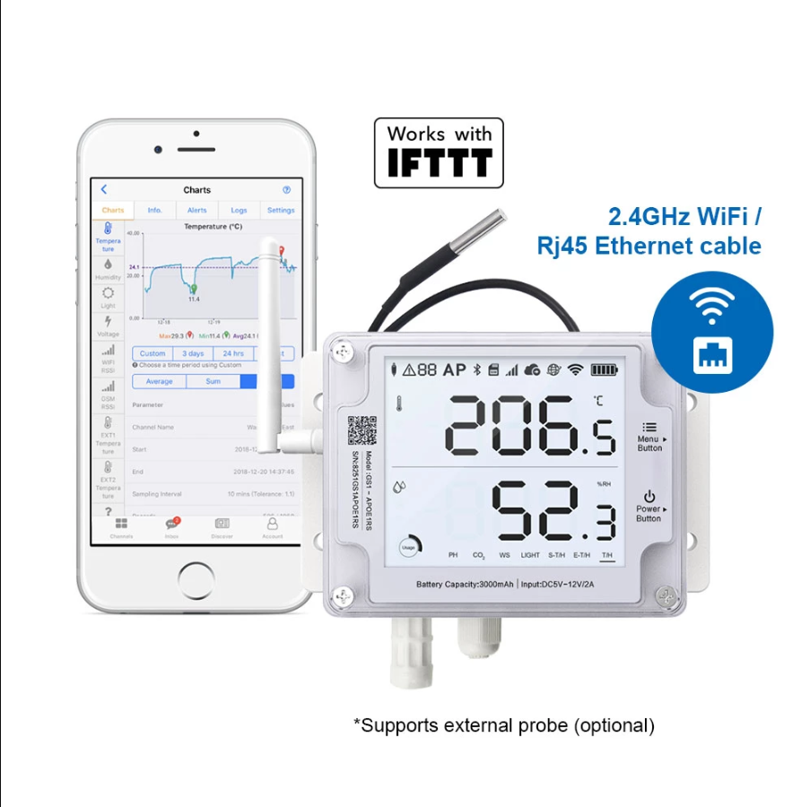 Ubibot GS1-AETH1RS Wireless Temperature Sensor Humidity Light Data Logger Greenhouse Server Room Cold Store Alert Monitor