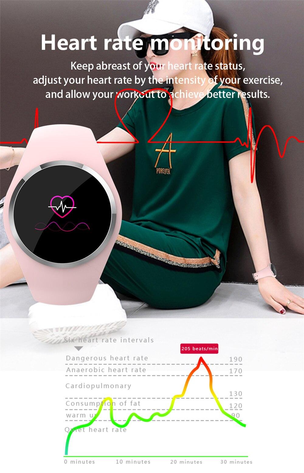 Bluetooth леди Смарт часы модные женские монитор сердечного ритма фитнес-трекер Smartwatch Приложение Поддержка для Android IOS pk Q8 Q9