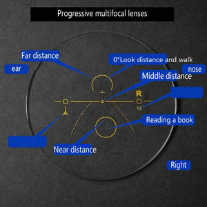 Image 5 - ハイエンド累進多焦点老眼鏡遠近両用読書眼鏡女性フォトクロミックガラス老眼鏡nx