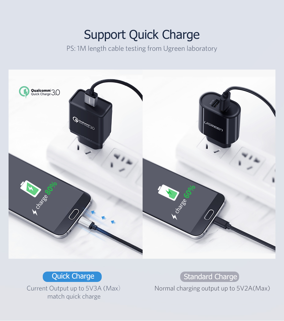 3 Ugreen Pakistan Upgraded Micro USB Cable brandtech.pk