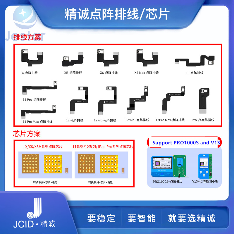 JC Dot Matrix Cable chips For iPhone Face ID Not Available Fix X/XR/XS/XSMAX/11 12 Pro/max for ipad Pro3/4 V1S Programmer