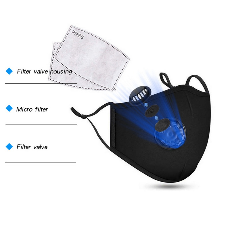 US PM2.5 Mouth Mask N95 With 2 Replaceable Filters Anti Pollution Breathable Face Mask Cotton Washable Respirator Mouth-muffle