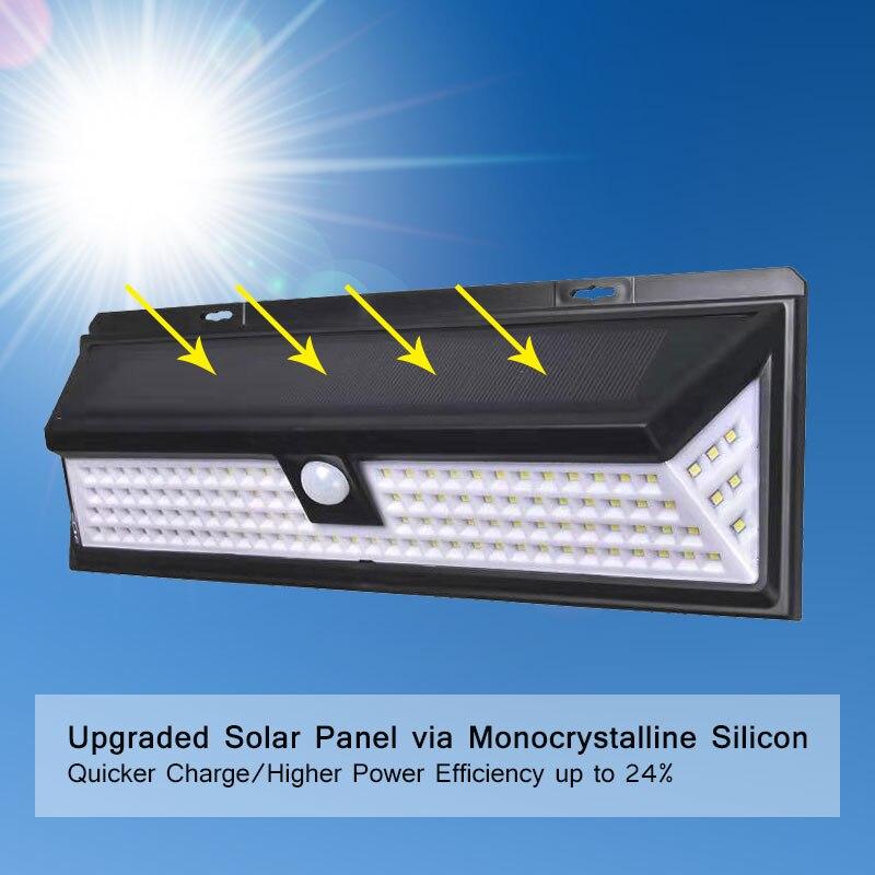 LED Solar Motion Sensor Spot Light 250LM Garden Security Gutter Fence Flood Lamp