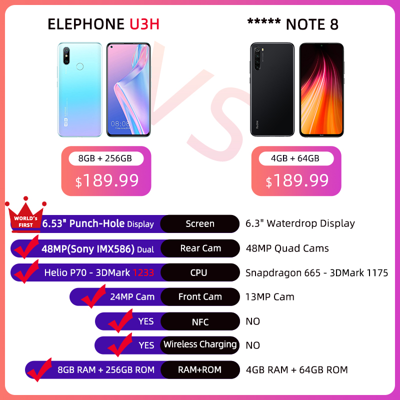 """In Stock ELEPHONE U3H Helio P70 Octa Core Smartphone 8GB 256GB 6.53"""" FHD+ Screen 48MP IMX586 Rear Cam 24MP Selfie Face Android10"""