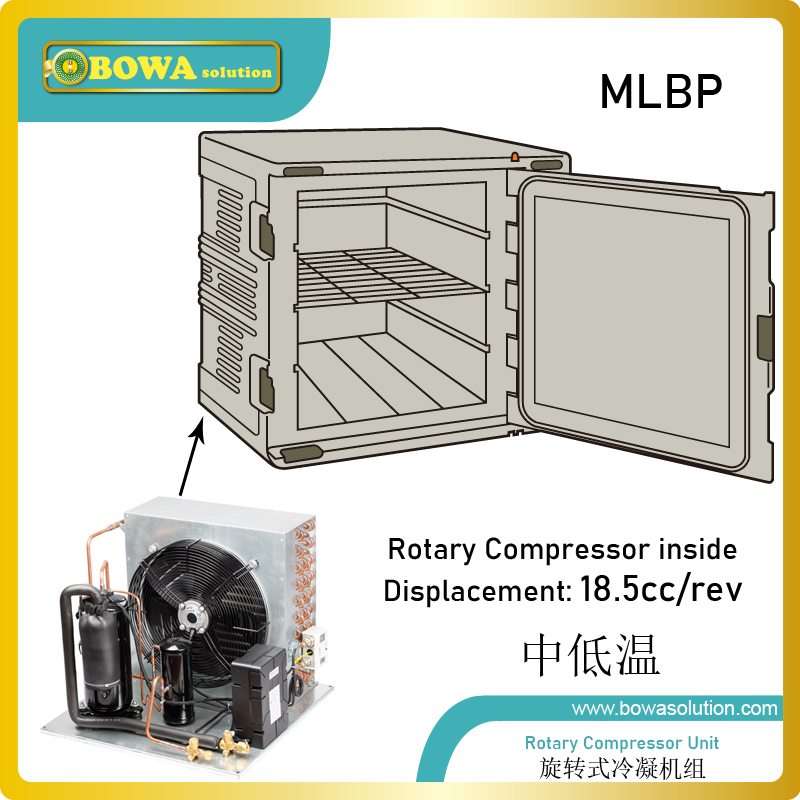 1HP R404a Low Temperature compressor Unit has low profile version  great choice for deli cases in supermarkets or resturants|united africa|unit cap|compressor diaphragm -