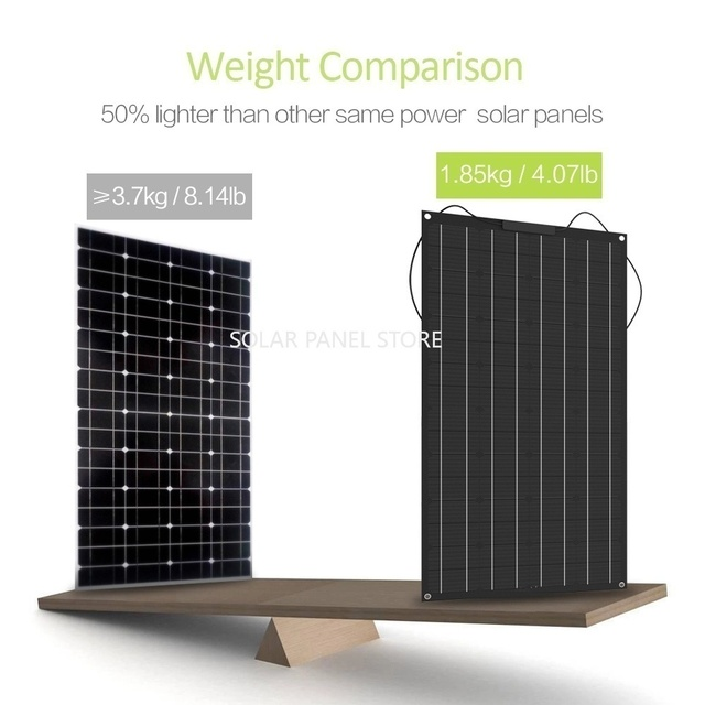 Boguang 100W solar panel 200W 300W 400W kit Panneau solaire flexible for 12V 24V battery car RV home outdoor Power charging 4