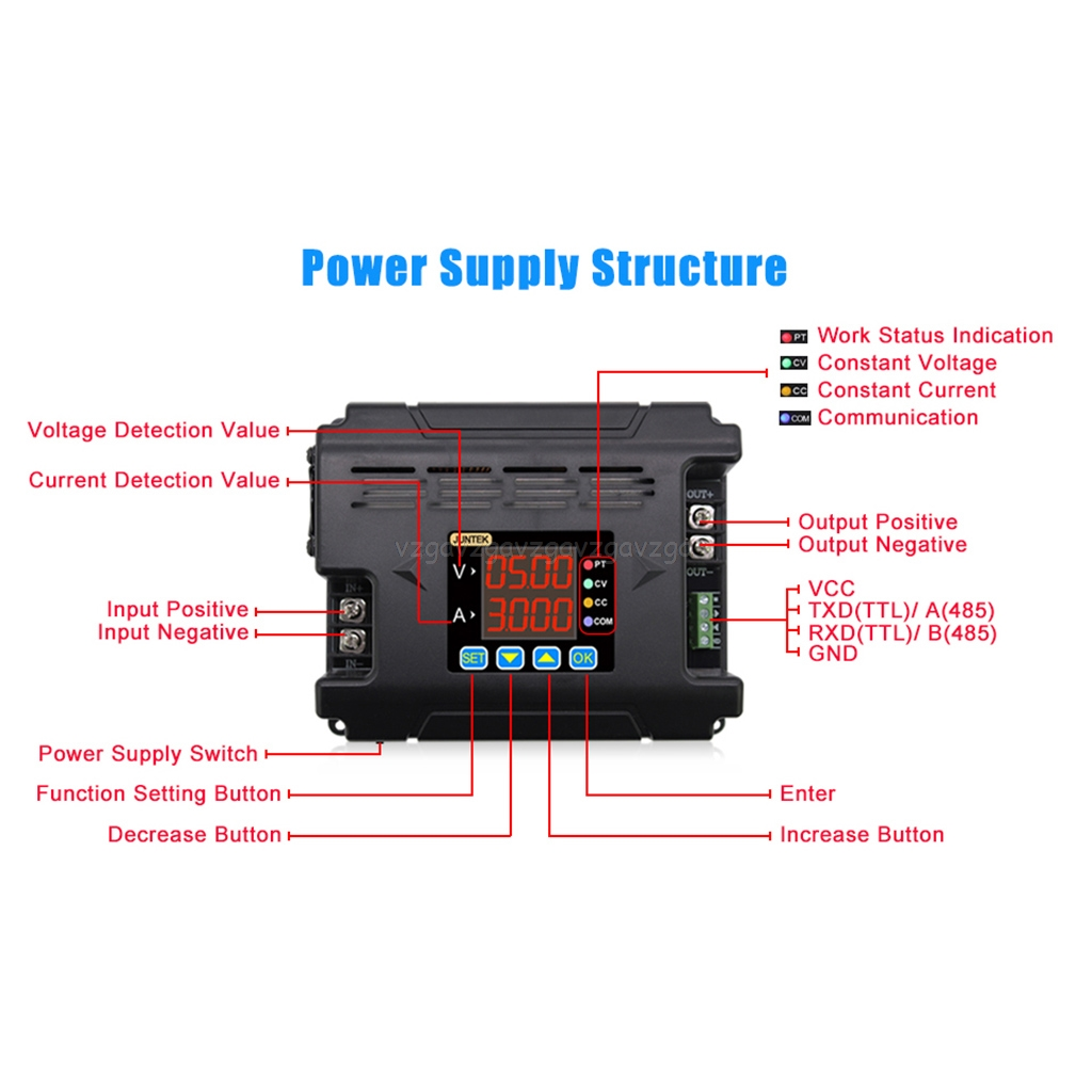 DC 0-60V 0-24A alimentation numérique Programmable à distance courant Constant Buck Communication DC-DC tension abaisseur DPM8624 Au22