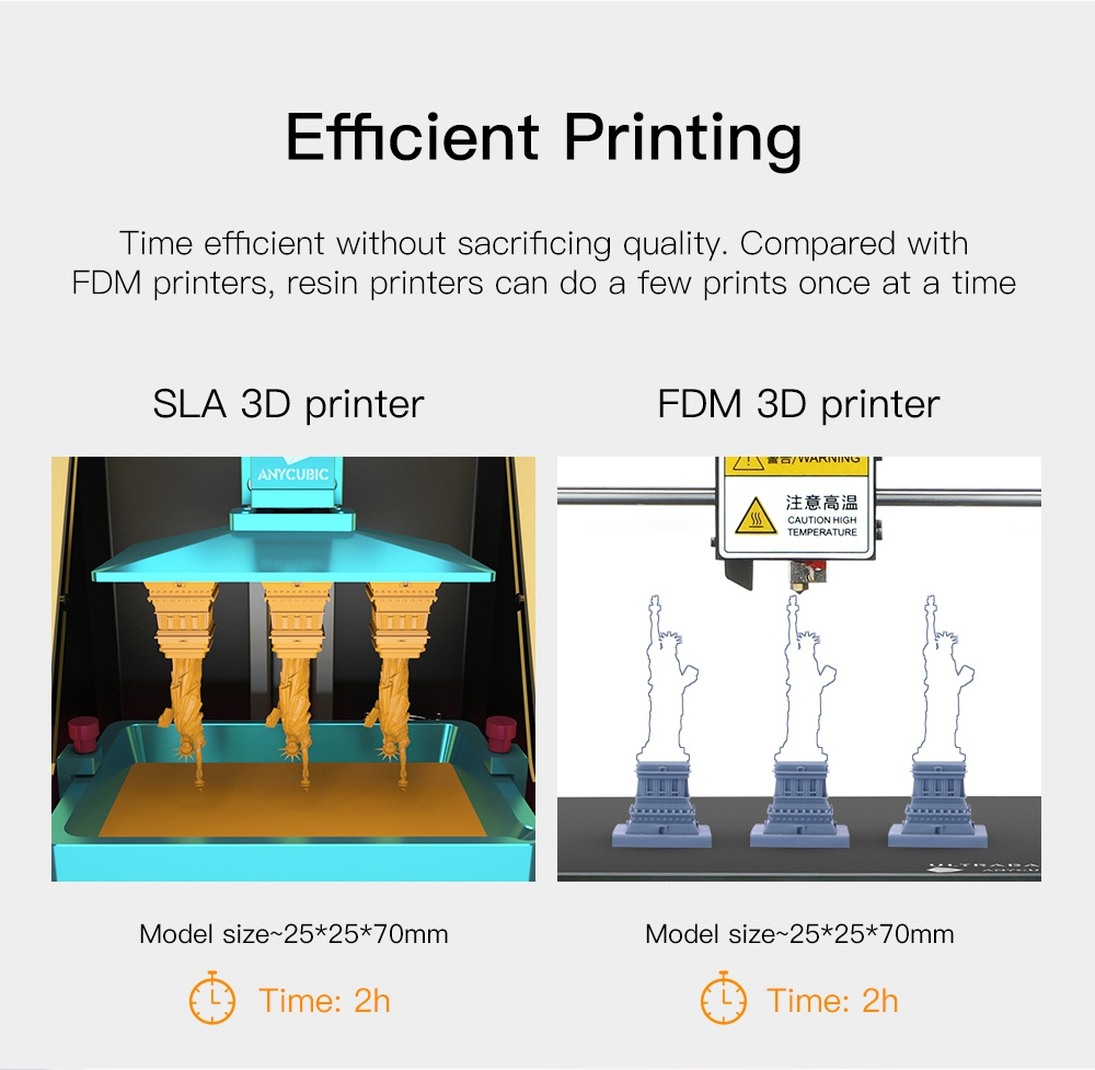 ANYCUBIC Photon-S 3D Printer 2 Colors Black/White 500ML LCD Upgraded Module Matrix Dual Z axis SLA PhotonS Printer 3d Drucker