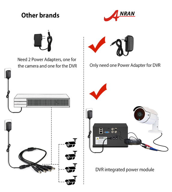 ANRAN AHD CCTV System 2MP DVR Kit Video Surveillance System Weatherproof Outdoor Security Camera HDD Night Vision P2P HDMI 2