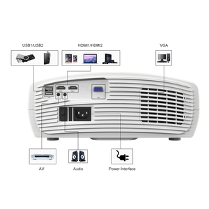 Image 5 - Touyinger s1080 C2 1080p LED Digitals Projector full HD home cinema 200 screen inch with 4D Keystone Android 9.0 wifi Bluetooth optional