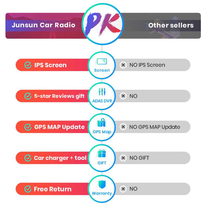 Junsun 4g + 64g android 9.0 para audi a3 8 p/a3 8p1 3 portas hatchback/s3 8 p/rs3 sportback rádio do carro reprodutor multimídia gps 2 din dvd