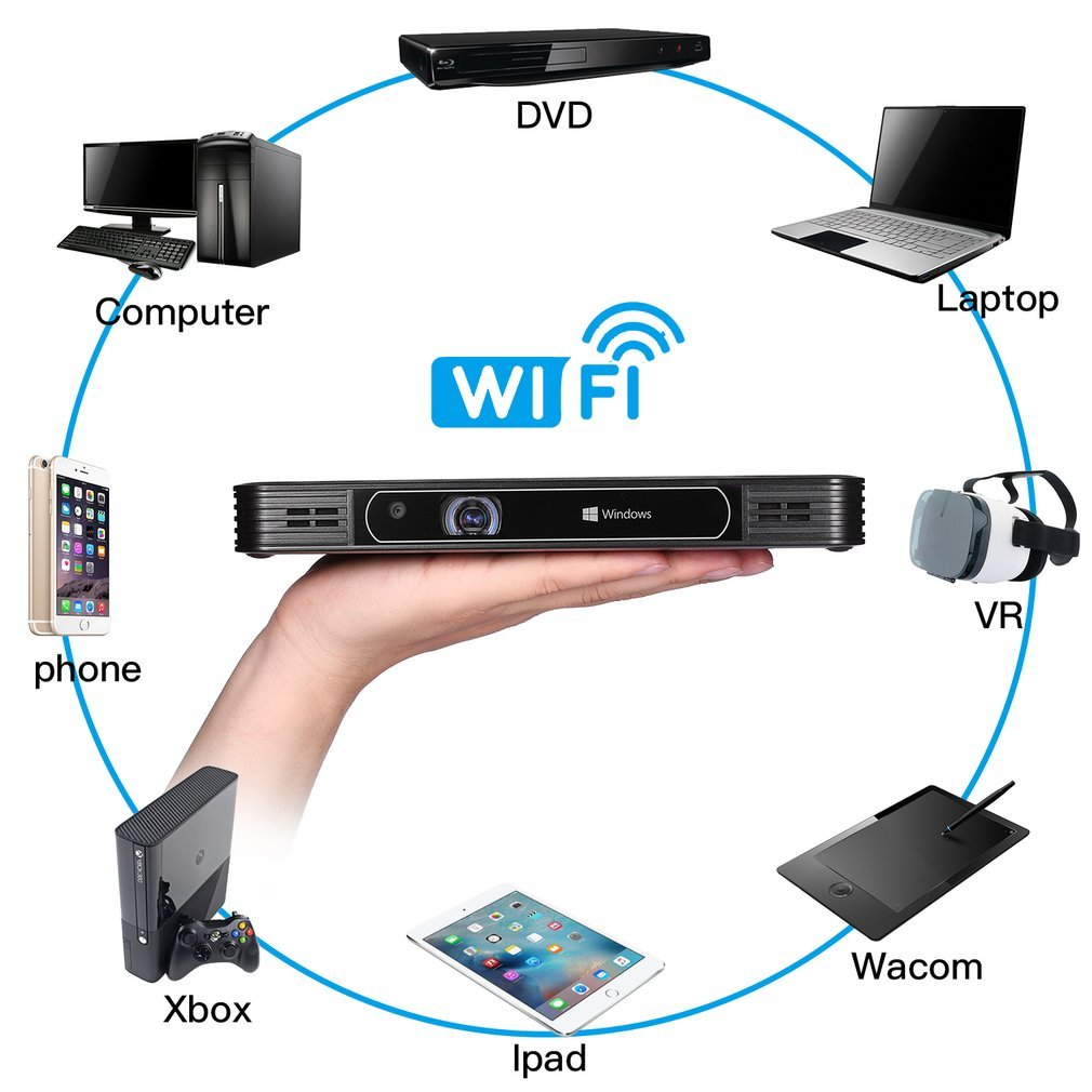LESHP 1080P HD Projector Home Cinema Screenless Computer(2G+32G) Wifi 200 Inch Screen Auto Focus Portable for Home Мельница
