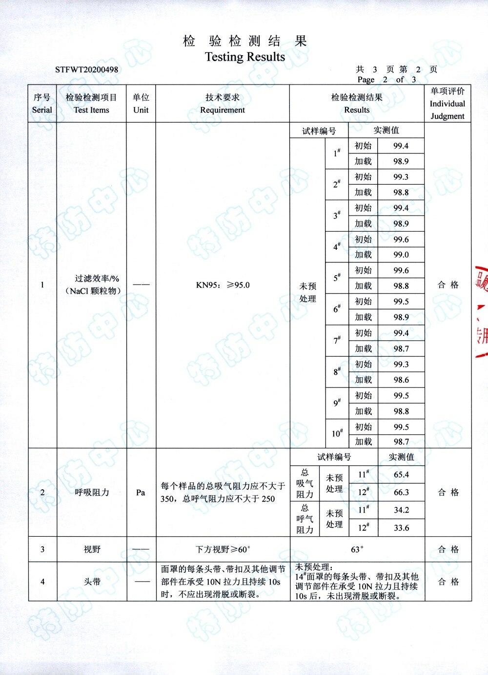 N95认证-3