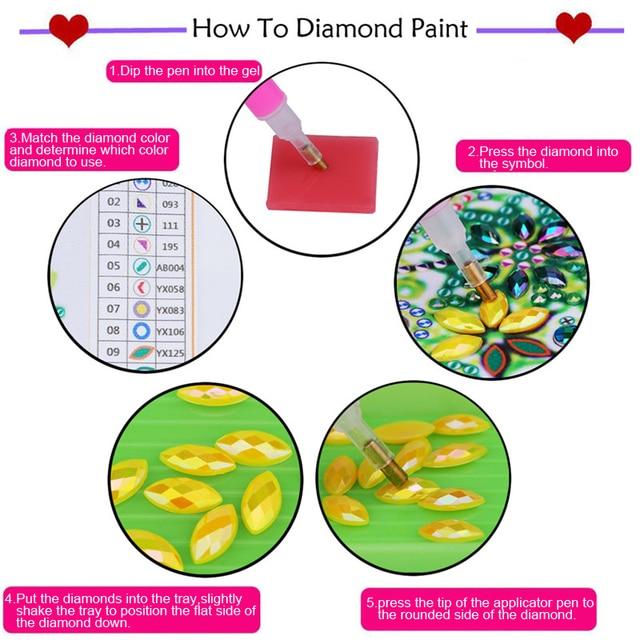 Peinture spéciale au diamant en forme 5D | Kits de perçage de croix partielle, bricolage de haute qualité en cristal, offre spéciale, pas de cadre 2020