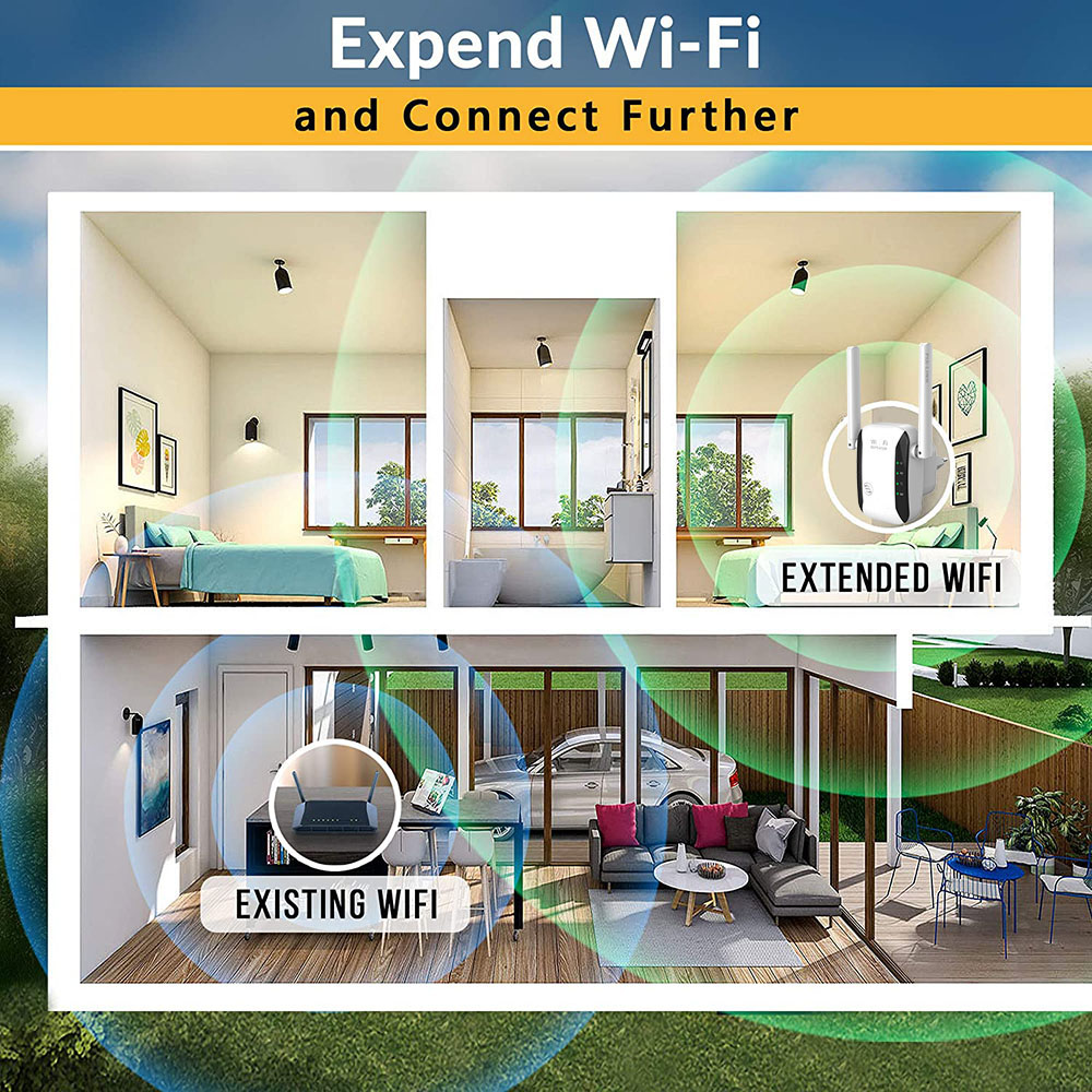 WR29 Wireless Wifi Repeater 300Mbps Network Wi-fi Extender Router's Long Range Signal Amplifier Antenna Booster Access Point 4