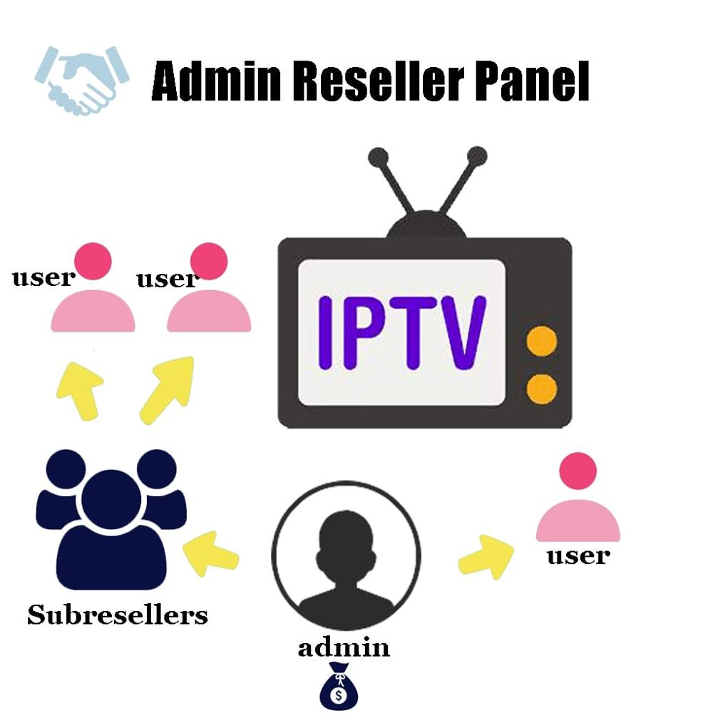 Panel Reseller Iptv Germany Control Panel With Credits Contains 10000+Live For IPTV Resellers IPTV M3U Netherland French