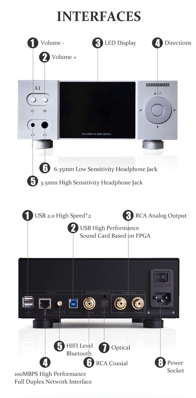Lecteur réseau de bureau A1 avec télécommande amplificateur de décodage de platine vinyle numérique Roon prêt à l'emploi - 3
