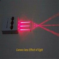 Optics Laser Light Triangular Prism Convex Lens Acrylic Plastic Science Test Tools Physical Optical Experiment Set
